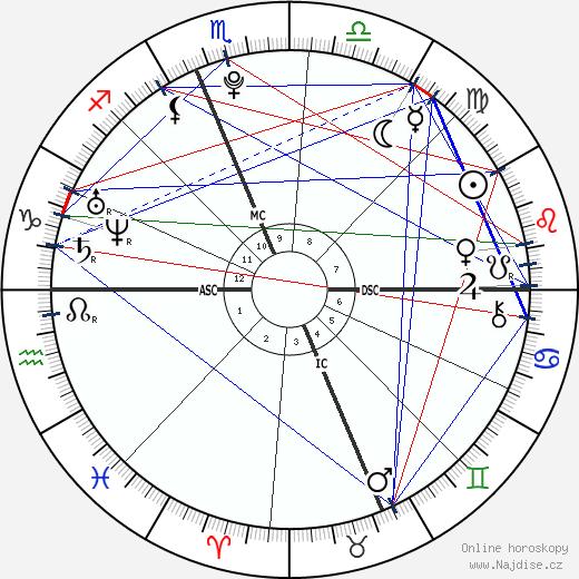 Margaux Farrell wikipedie wiki 2018, 2019 horoskop