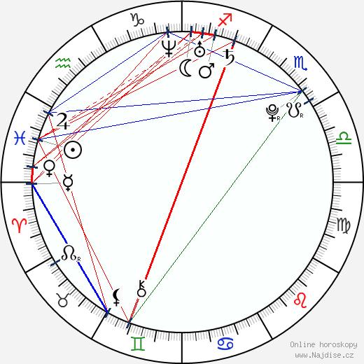 Margo Harshman wikipedie wiki 2019, 2020 horoskop