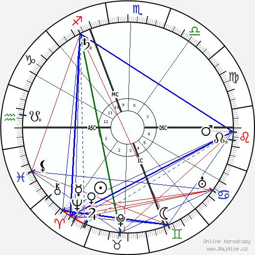Marguerite Steinheil wikipedie wiki 2017, 2018 horoskop