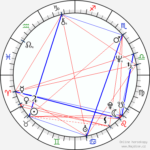 Mari Nacuki wikipedie wiki 2017, 2018 horoskop