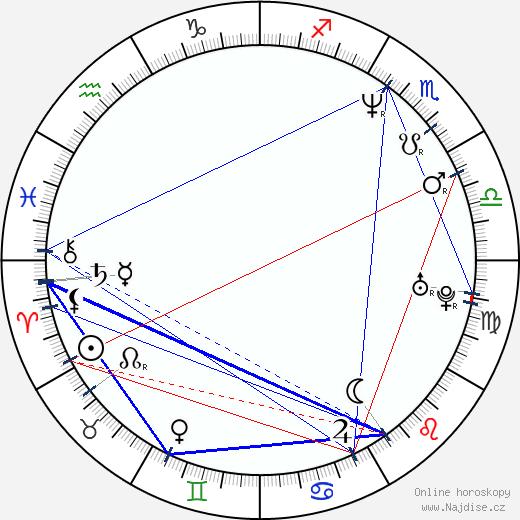 Maria Bello wikipedie wiki 2019, 2020 horoskop