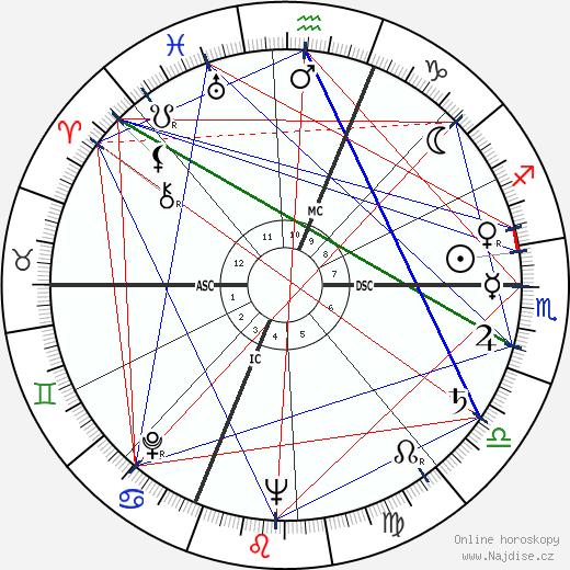 María Casares wikipedie wiki 2018, 2019 horoskop