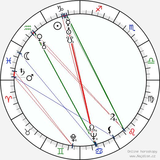 Maria Cumani Quasimodo wikipedie wiki 2018, 2019 horoskop