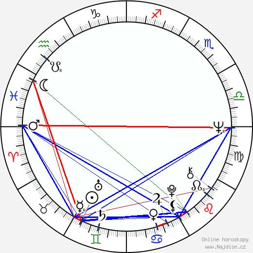 Maria do Céu Guerra wikipedie wiki 2019, 2020 horoskop