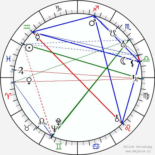 Maria Jacobini wikipedie wiki 2018, 2019 horoskop