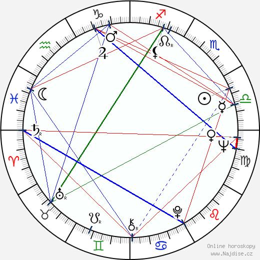 Maria Machado wikipedie wiki 2019, 2020 horoskop