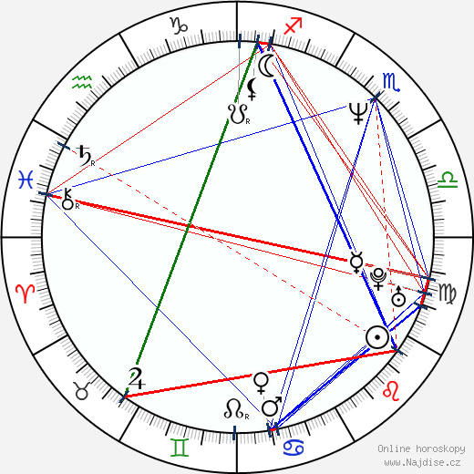 Maria McKee wikipedie wiki 2019, 2020 horoskop