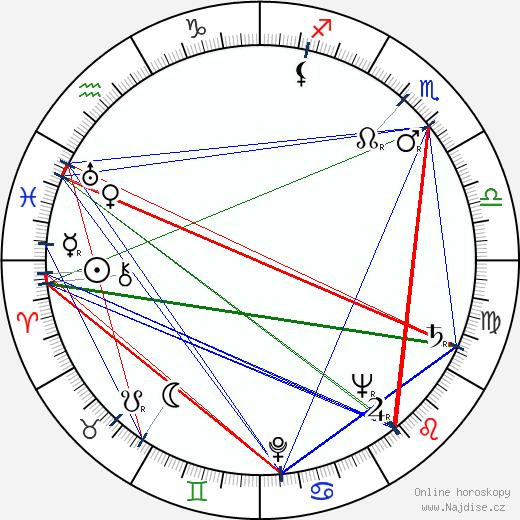 Maria Meriko wikipedie wiki 2017, 2018 horoskop