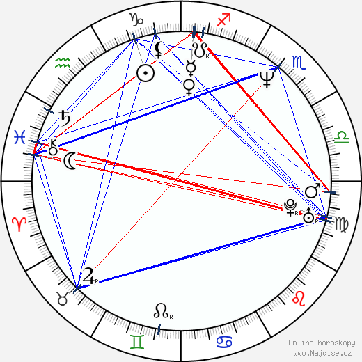 Maria Pitillo wikipedie wiki 2017, 2018 horoskop
