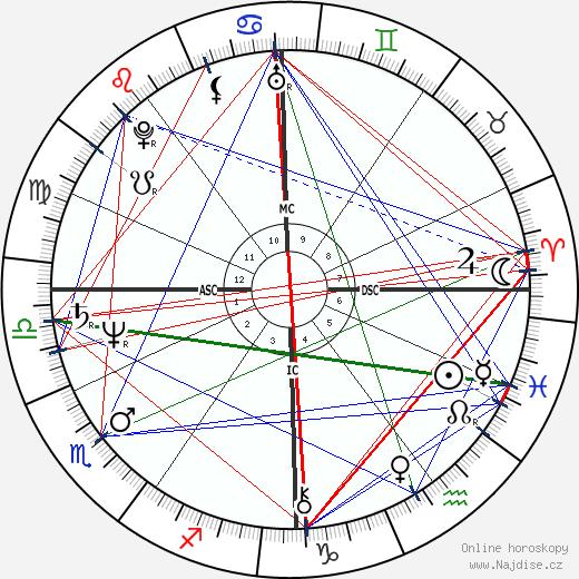Maria Schneider wikipedie wiki 2017, 2018 horoskop