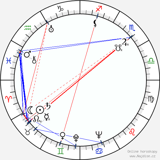Maria Tauberová wikipedie wiki 2020, 2021 horoskop