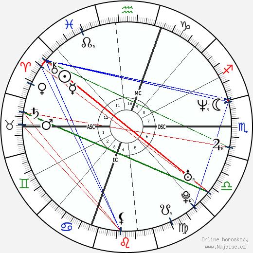 Mariah Carey wikipedie wiki 2019, 2020 horoskop