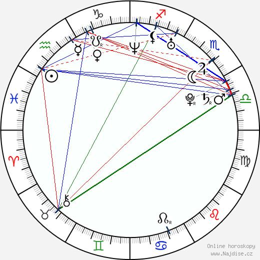 Marián Gáborík wikipedie wiki 2018, 2019 horoskop