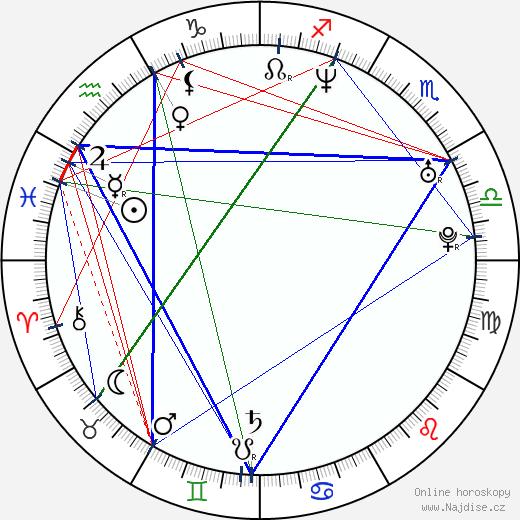 Marián Labuda ml. wikipedie wiki 2018, 2019 horoskop