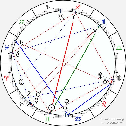 Marian Quinn wikipedie wiki 2018, 2019 horoskop