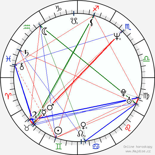 Marian Roden wikipedie wiki 2020, 2021 horoskop