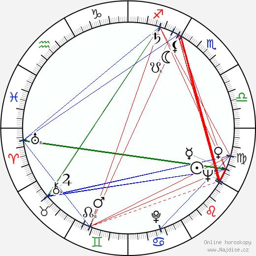Marian Seldes wikipedie wiki 2019, 2020 horoskop