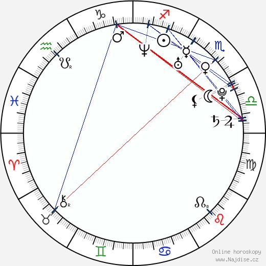 Mariana Seoane wikipedie wiki 2018, 2019 horoskop