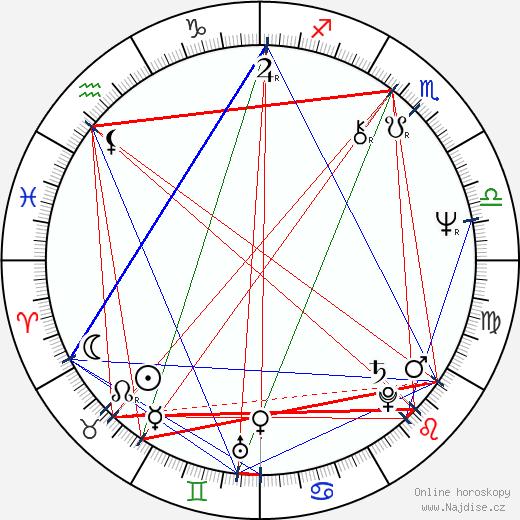 Mariann Aalda wikipedie wiki 2018, 2019 horoskop