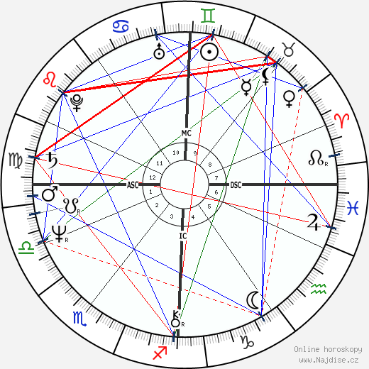 Marianne Bachmaier wikipedie wiki 2019, 2020 horoskop
