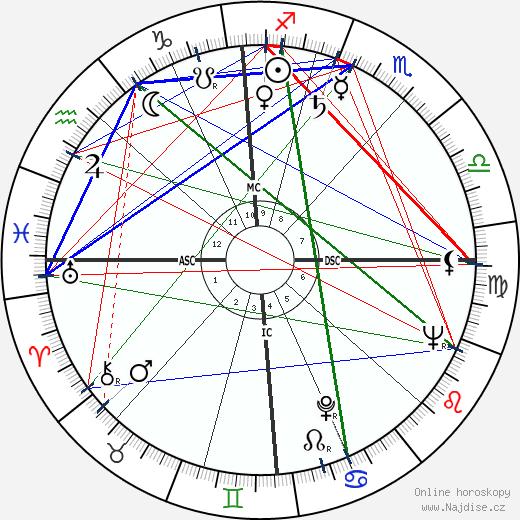 Marianne Calderara wikipedie wiki 2018, 2019 horoskop