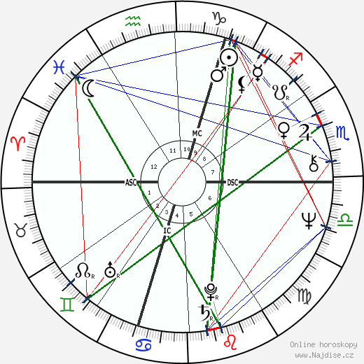 Marianne Faithfull wikipedie wiki 2018, 2019 horoskop