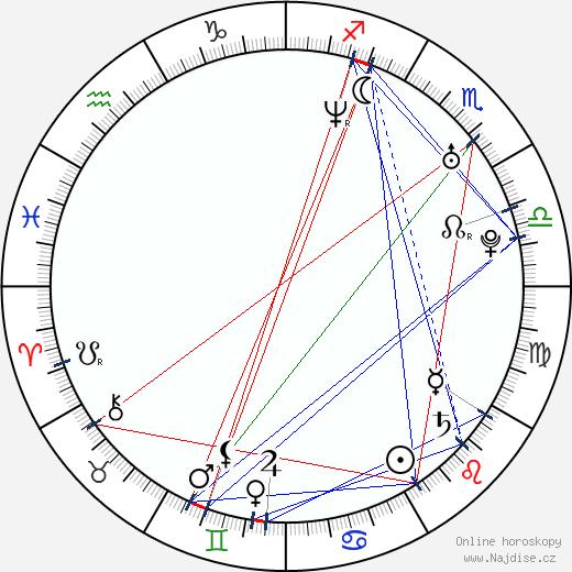 Marianne Sand Näslund wikipedie wiki 2017, 2018 horoskop