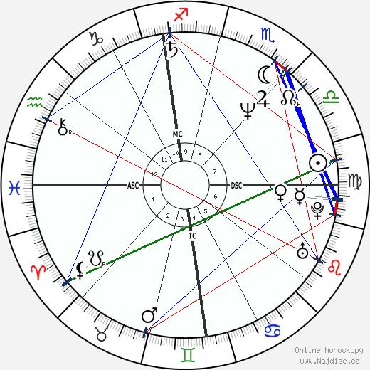 Mariano Aprile wikipedie wiki 2018, 2019 horoskop