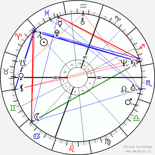Mariano Jose de Larra wikipedie wiki 2019, 2020 horoskop