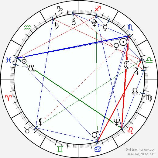 Marie Antoinetta wikipedie wiki 2018, 2019 horoskop