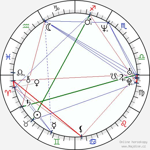 Marie Bäumer wikipedie wiki 2018, 2019 horoskop