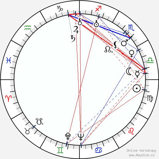 Marie Brožová wikipedie wiki 2018, 2019 horoskop