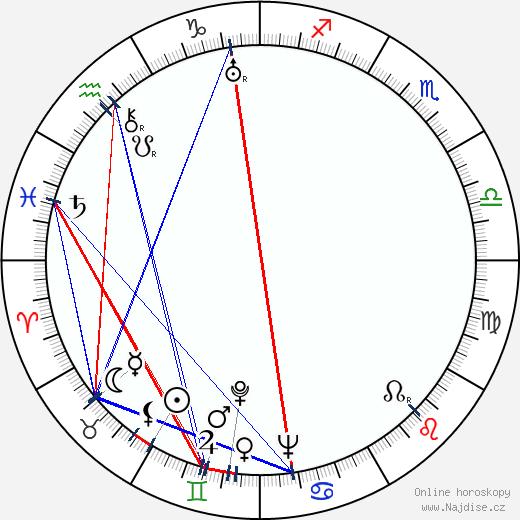 Marie Černá wikipedie wiki 2018, 2019 horoskop