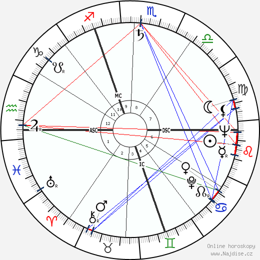 Marie-Claire Alain wikipedie wiki 2019, 2020 horoskop