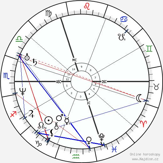 Marie d'Agoult wikipedie wiki 2017, 2018 horoskop