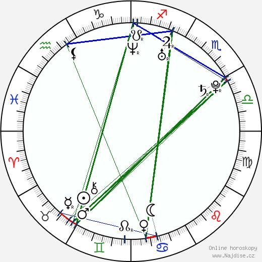 Marie Digby wikipedie wiki 2017, 2018 horoskop