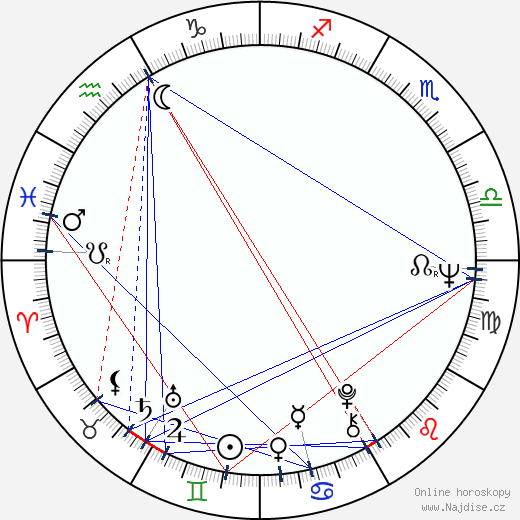 Marie Drahokoupilová wikipedie wiki 2017, 2018 horoskop