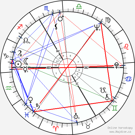 Marie Dubois wikipedie wiki 2018, 2019 horoskop