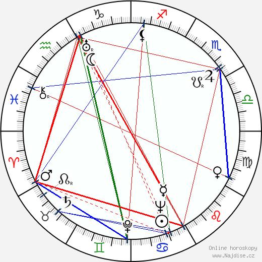 Marie Glázrová wikipedie wiki 2018, 2019 horoskop