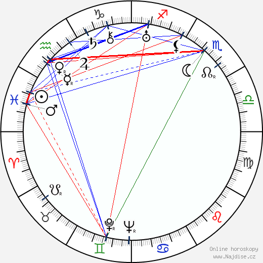 Marie Grossová wikipedie wiki 2018, 2019 horoskop