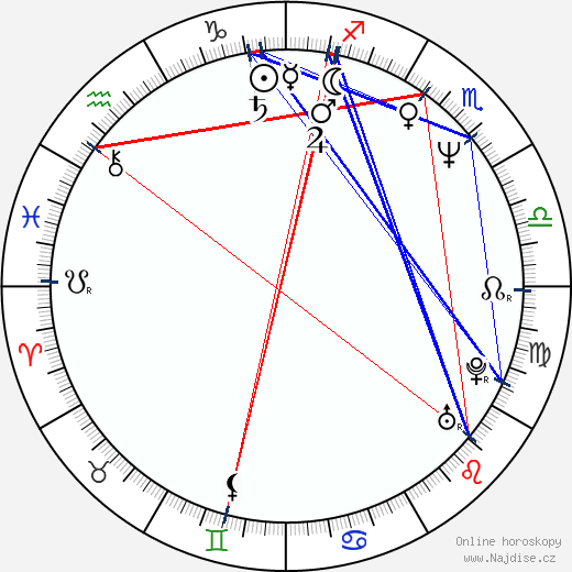 Marie Horáková wikipedie wiki 2019, 2020 horoskop