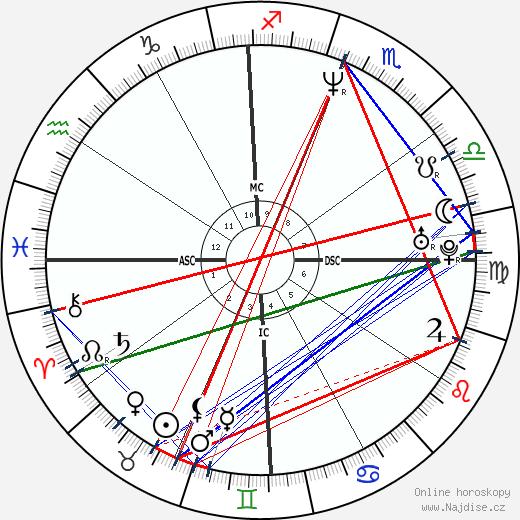 Marie-Jose Perec wikipedie wiki 2017, 2018 horoskop