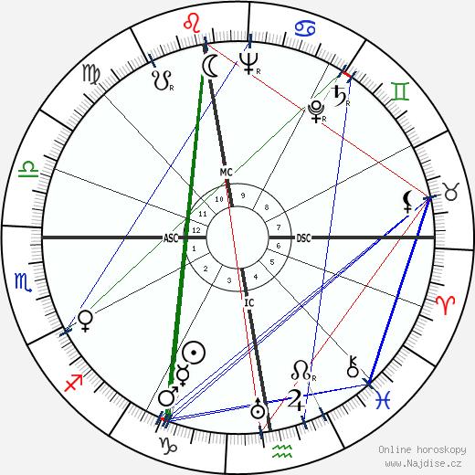 Marie-Louise von Franz wikipedie wiki 2019, 2020 horoskop