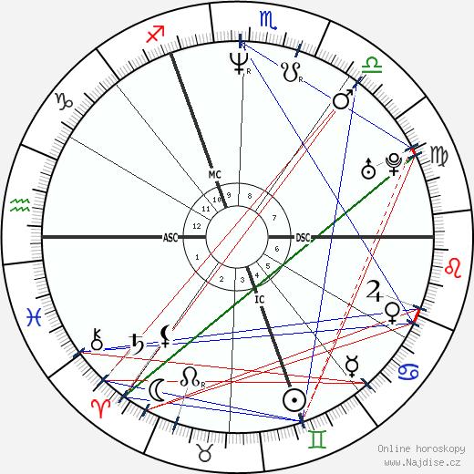 Marie N'Diaye wikipedie wiki 2017, 2018 horoskop