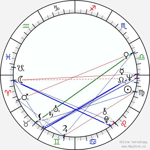 Marie Poledňáková wikipedie wiki 2020, 2021 horoskop