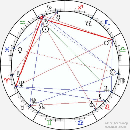Marie Ptáková wikipedie wiki 2019, 2020 horoskop