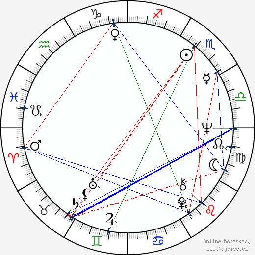 Marie Rottrová wikipedie wiki 2020, 2021 horoskop