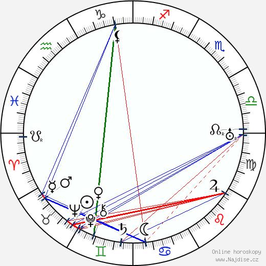 Marie Šlechtová wikipedie wiki 2018, 2019 horoskop