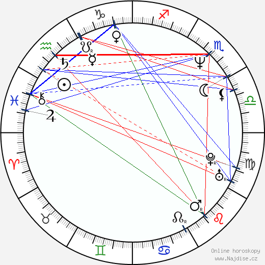 Marie-Sophie L. wikipedie wiki 2018, 2019 horoskop