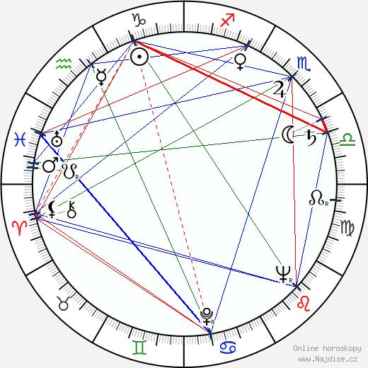 Marie Štrosová-Steinerová wikipedie wiki 2020, 2021 horoskop